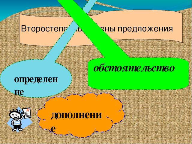 Второстепенные члены предложения определение дополнение обстоятельство