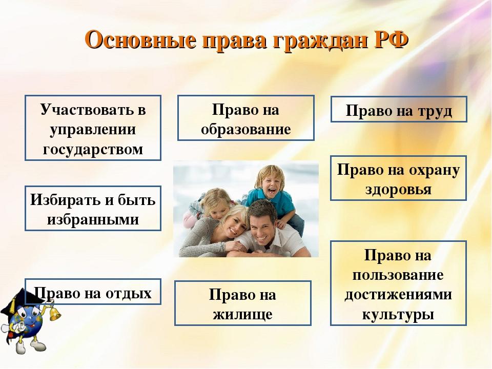 Картинки права граждан россии