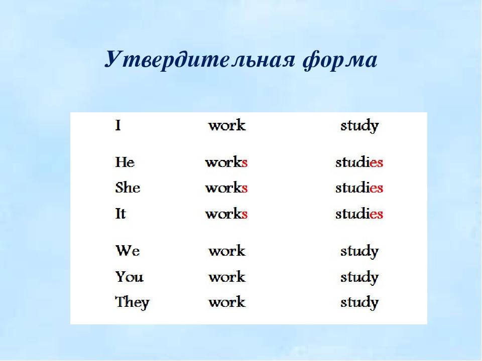 правила чтения французского языка Французский язык изучение