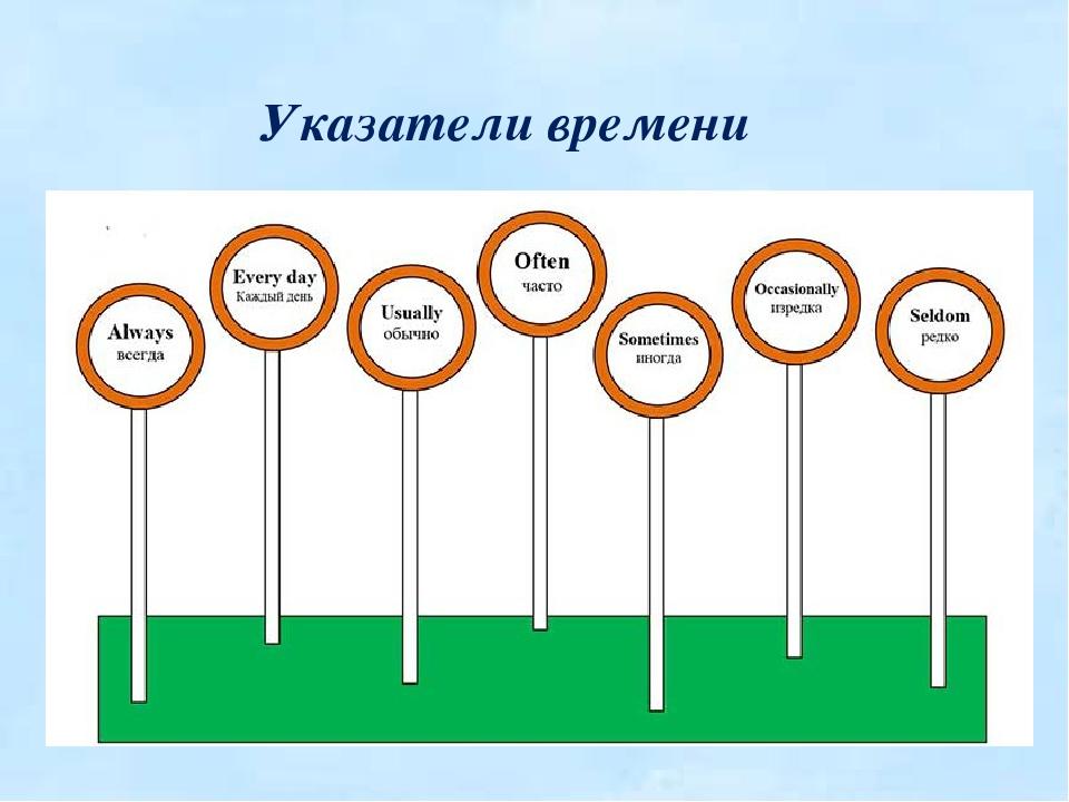 Sergey Golubev newdigital Профиль трейдера Страница
