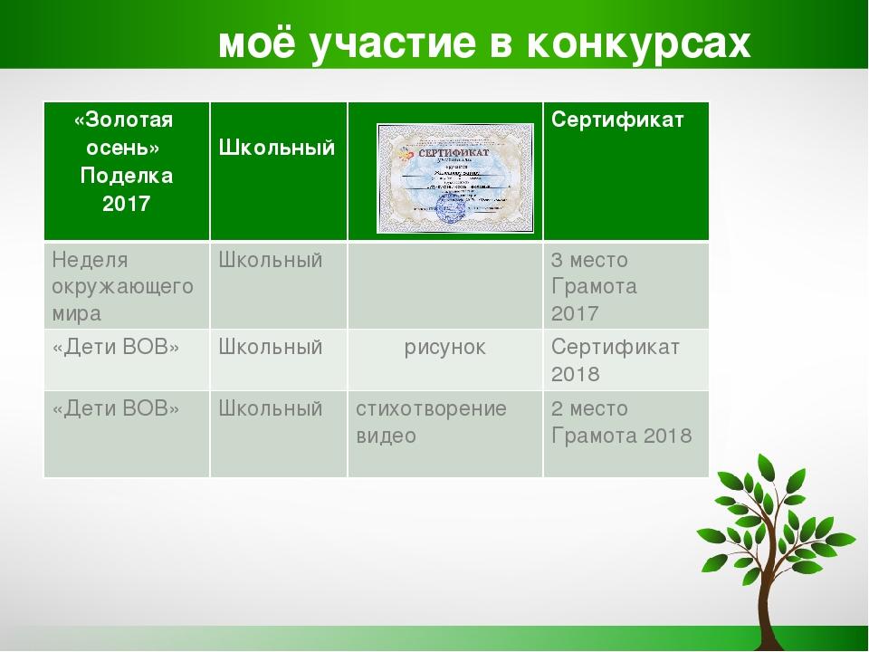 моё участие в конкурсах «Золотая осень» Поделка 2017  Школьный Сертификат...
