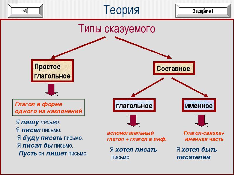 КСП по русскому языку за класс с казахским языком обучения за  hello html d29d9d8 jpg