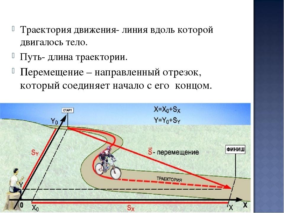 Физика картинки движение