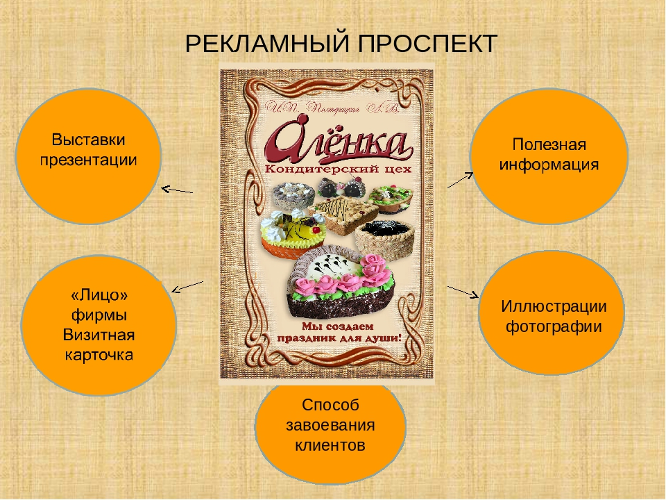 Рекламный проспект в картинках