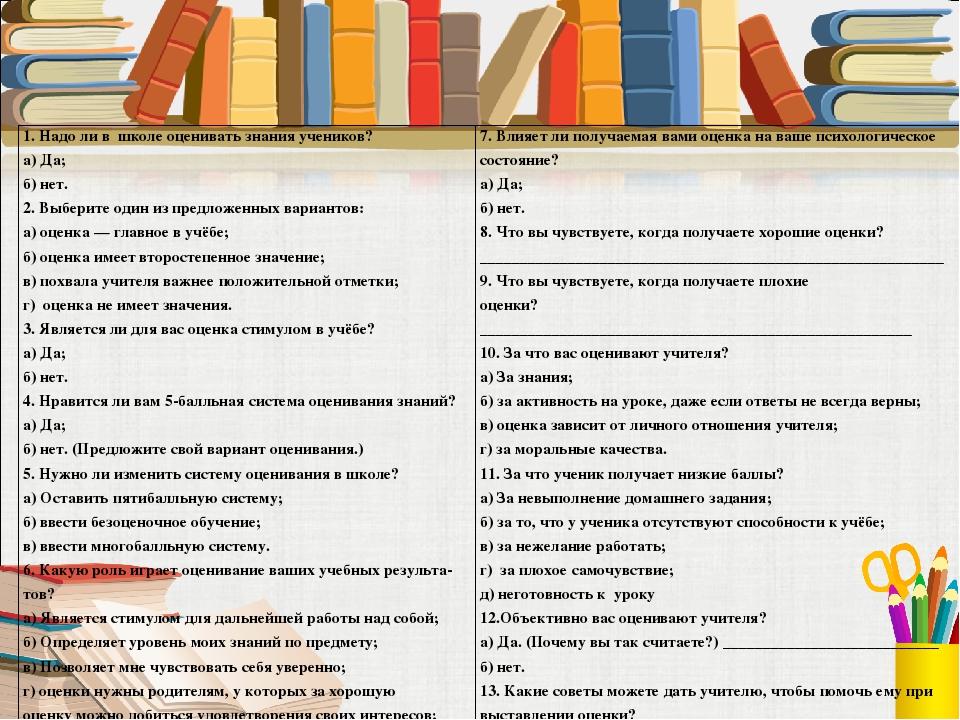 1. Надо ли в школе оценивать знания учеников? а) Да; б) нет. 2. Выберите один...