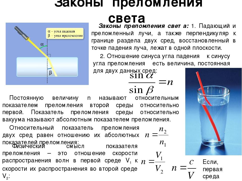 Закон преломления света картинка