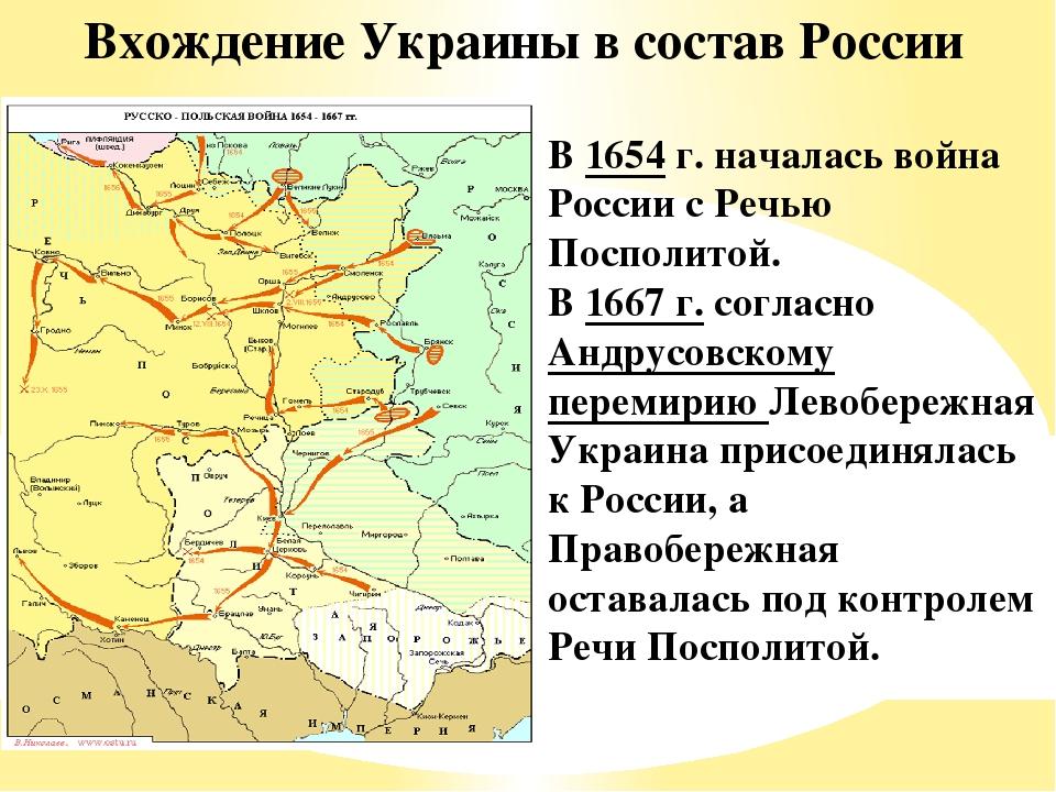 Присоединение украины к россии
