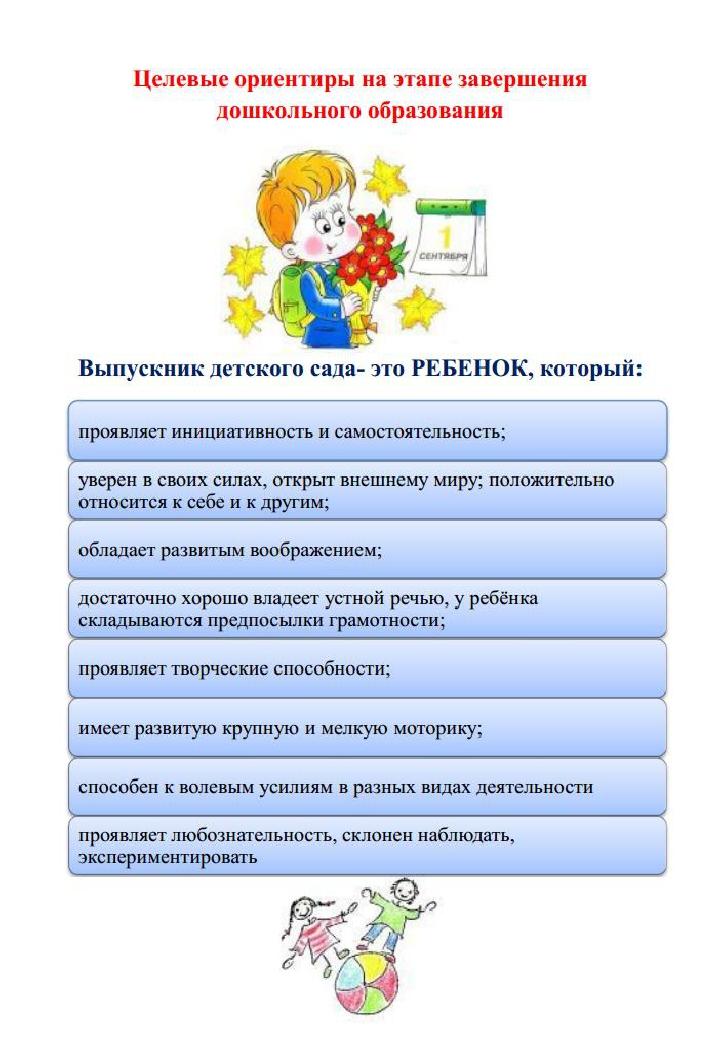 Консультации для воспитателей по фгос в картинках
