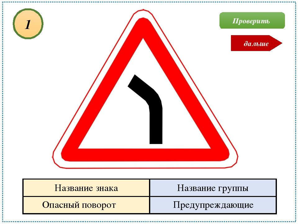 Опасный поворот Предупреждающие 1 Проверить дальше Название знака Название гр...