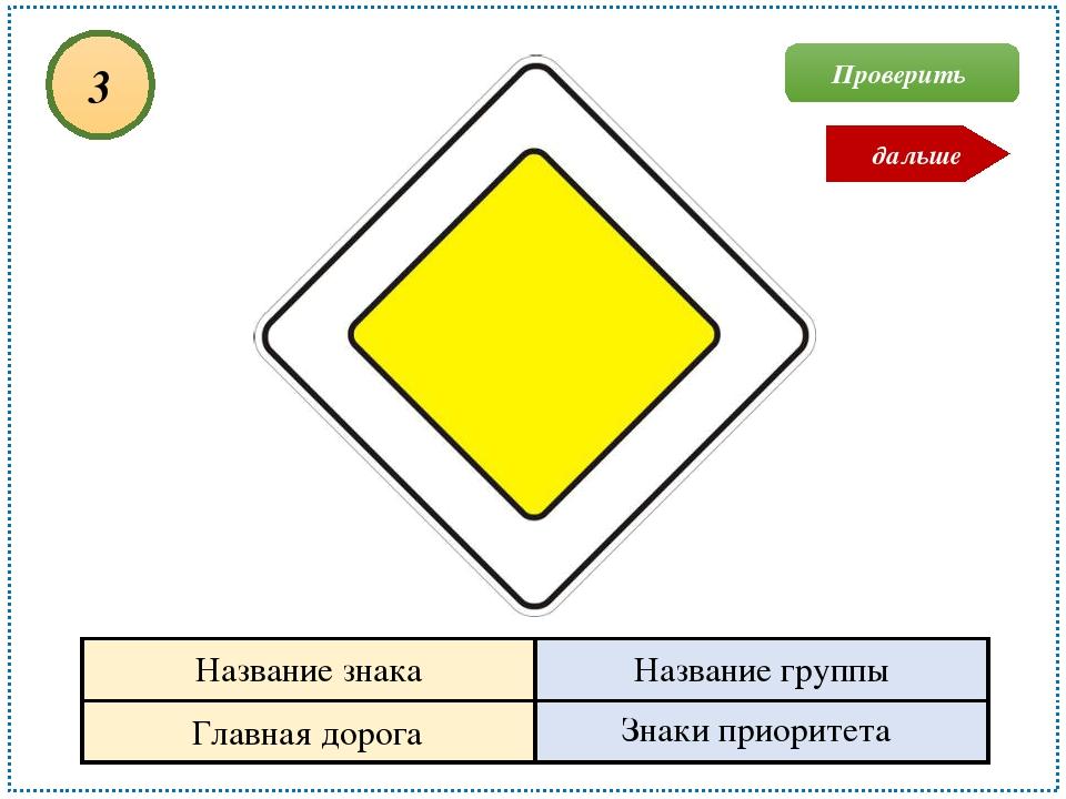 Главная дорога Знаки приоритета 3 Проверить дальше Название знака Название гр...