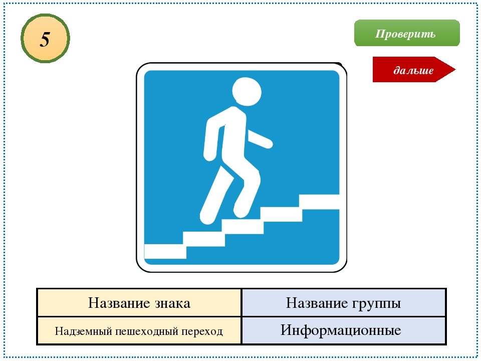 Надземный пешеходный переход Информационные 5 Проверить дальше Название знака...