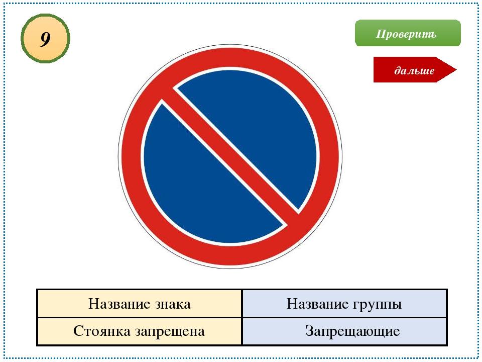 Стоянка запрещена Запрещающие 9 Проверить дальше Название знака Название группы