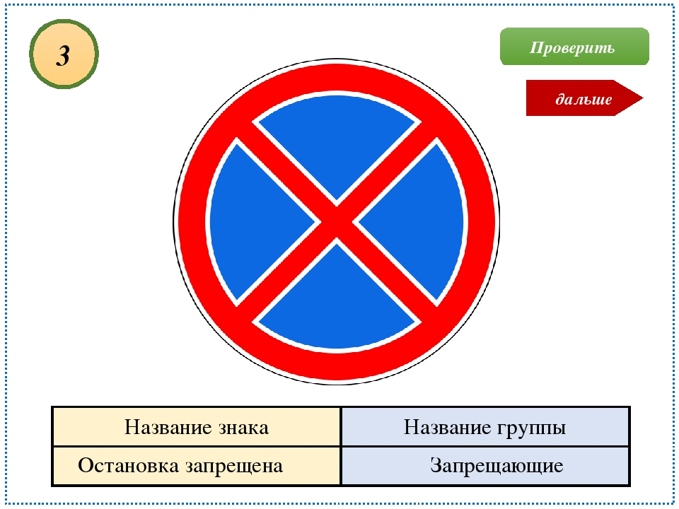 Остановка запрещена Запрещающие 3 Проверить дальше Название знака Название гр...