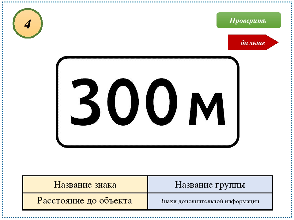 Расстояние до объекта Знаки дополнительной информации 4 Проверить дальше Назв...