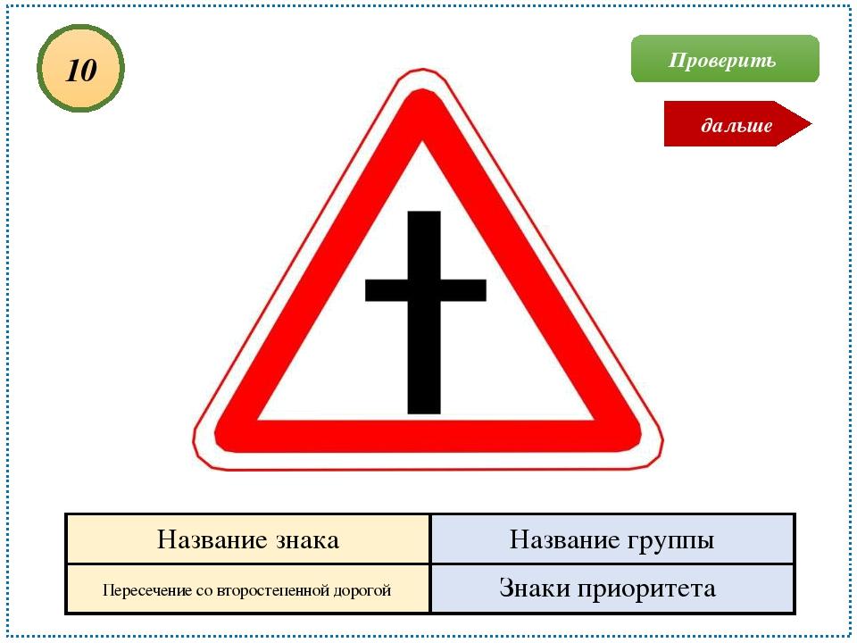 Пересечение со второстепенной дорогой Знаки приоритета 10 Проверить дальше На...
