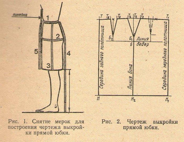 Выкройки юбок бесплатно в натуральную величину