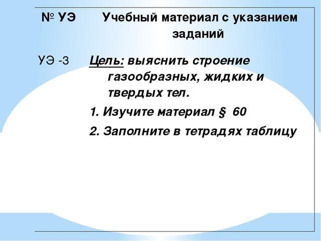 Строение газообразных жидких и твердых тел реферат 4777