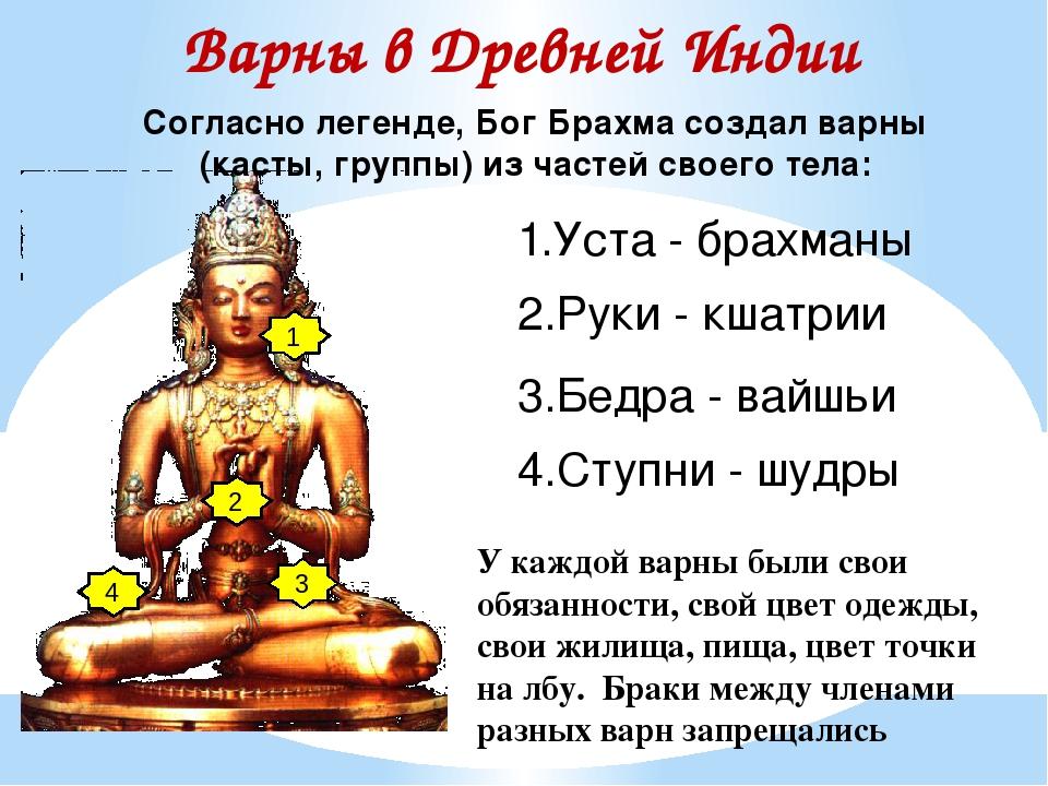 Варны в Древней Индии 1 1.Уста - брахманы 2.Руки - кшатрии 3.Бедра - вайшьи 4...