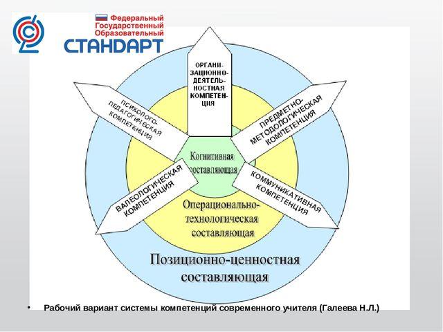 Рабочий вариант системы компетенций современного учителя (Галеева Н.Л.)