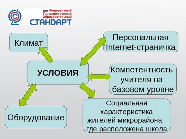 УСЛОВИЯ Климат Персональная Internet-страничка Оборудование Компетентность уч...