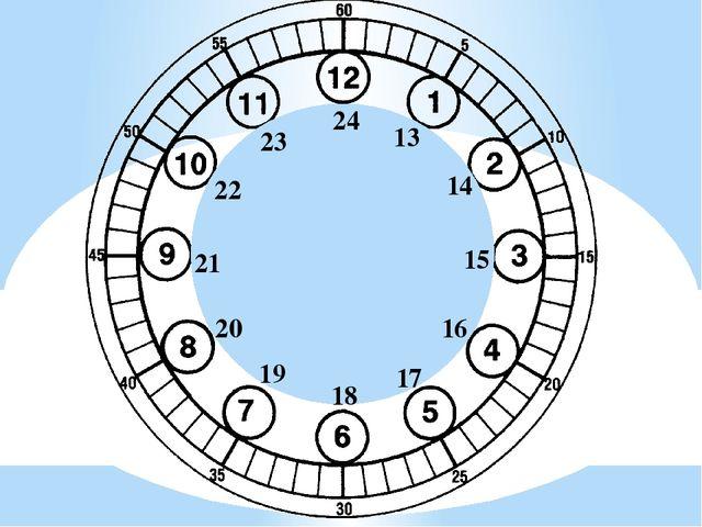 Обучающие часы для детей окружающий мир для ребенка - это захватывающая сказка, полная приключений, волшебства, неожиданностей.