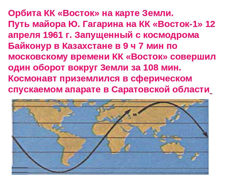 Орбита КК «Восток» на карте Земли. Путь майора Ю. Гагарина на КК «Восток-1» 1...