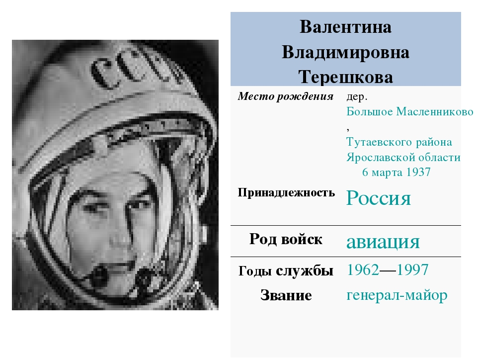 Валентина Владимировна Терешкова Месторождениядер. Большое Масленниково,...