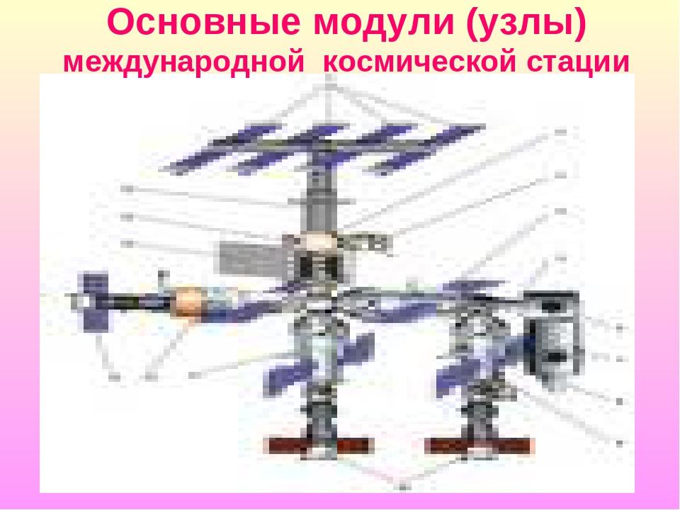 Основные модули (узлы) международной космической стации