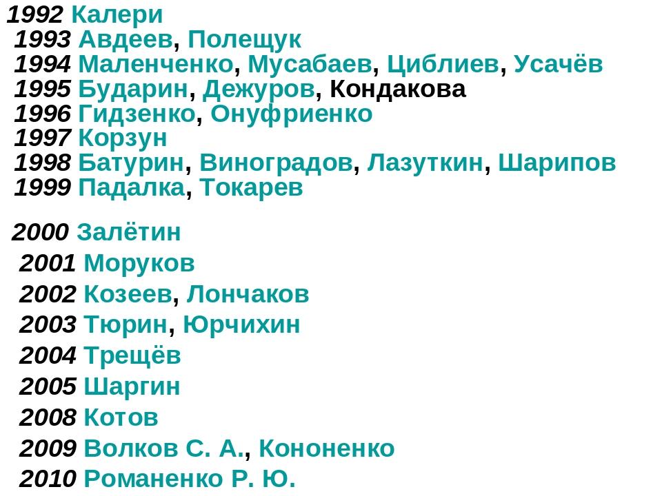 1992 Калери 1993 Авдеев, Полещук 1994 Маленченко, Мусабаев, Циблиев, Усачёв 1...