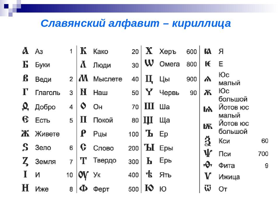 позволяет картинки старославянского алфавита того, содержанки часто