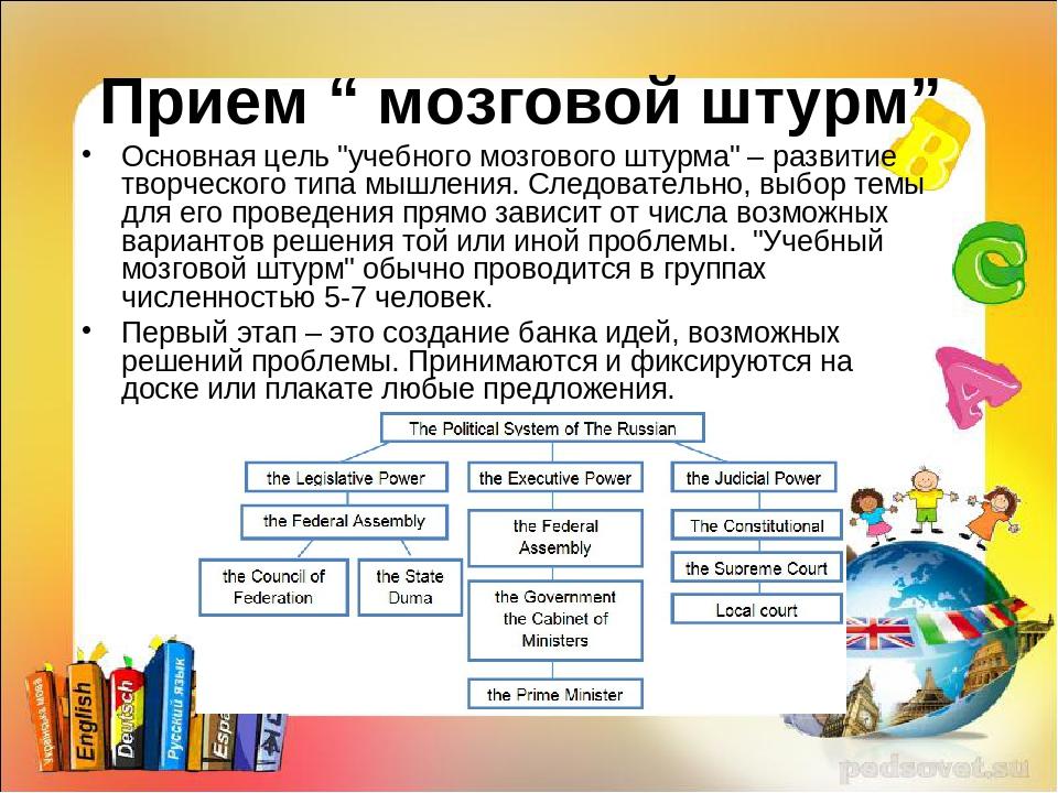 """Прием """" мозговой штурм"""" Основная цель """"учебного мозгового штурма"""" – развитие..."""