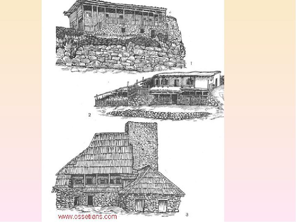 это осетинский дом рисунок заказать сигну