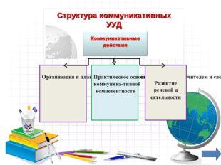 Организация и планирование учебного сотрудничества с учителем и сверстниками