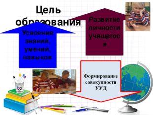 Цель образования Усвоение знаний, умений, навыков Развитие личности учащегося