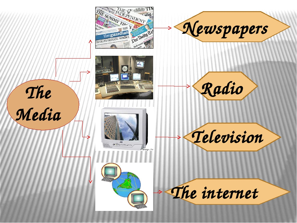 mass media and entertainment 142 ethical issues in mass media previous yet in network television broadcasts, major publications, and other forms of mass media and entertainment.