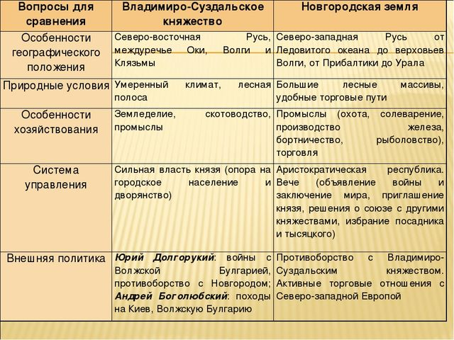obshestvennie-otnosheniya-v-galitsko-volinskom-knyazhestve-eroticheskie-pozi-gimnastok