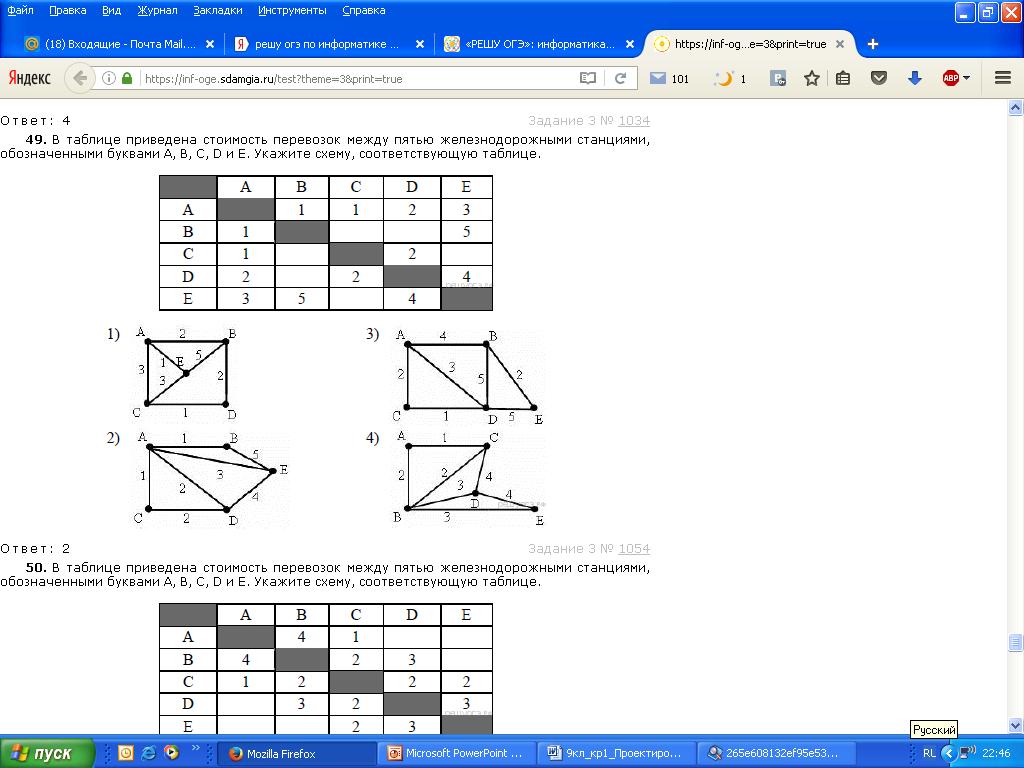 Контрольная работа для класса по теме Проектирование и  hello html 26edebc5 png