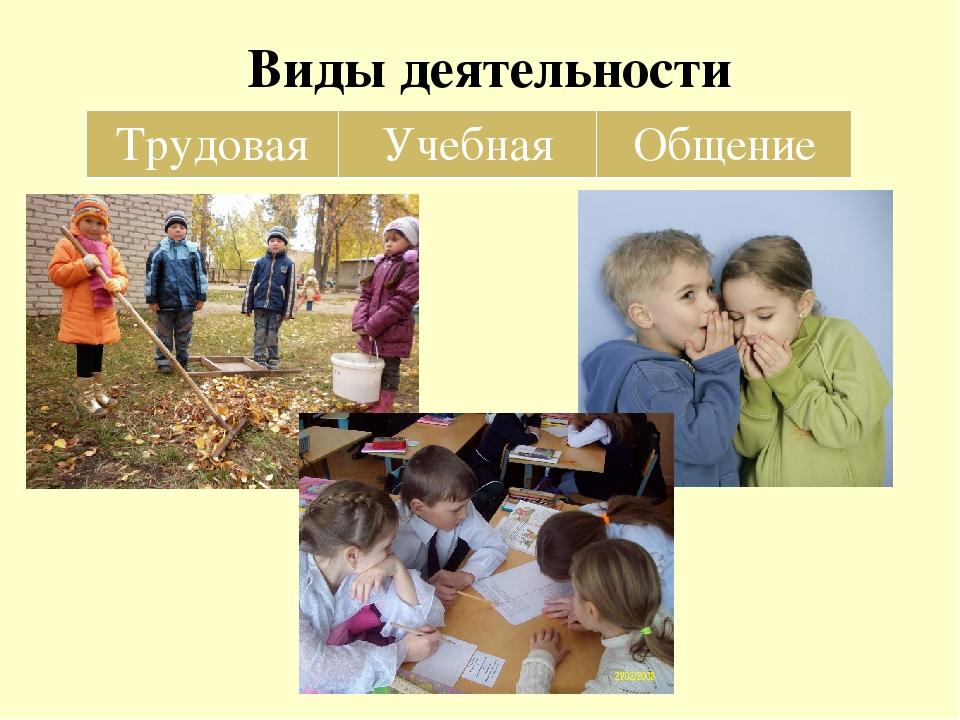 Виды деятельности открытки