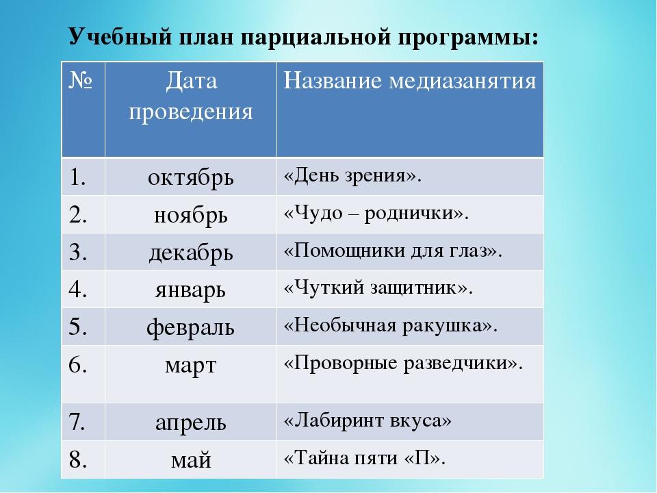 Учебный план парциальной программы: № Дата проведения Названиемедиазанятия 1....