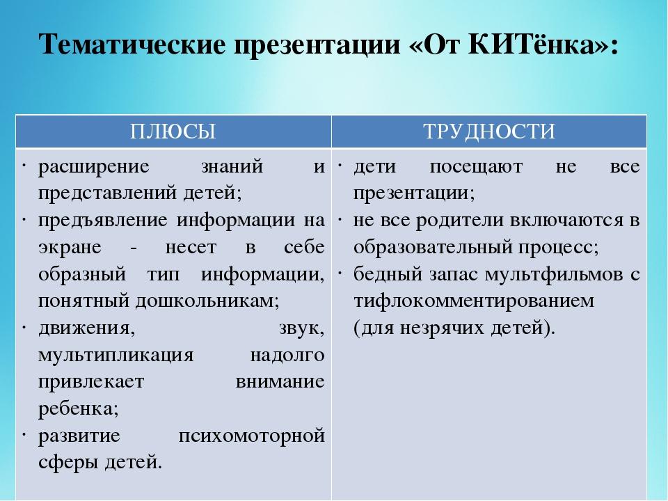 Тематические презентации «От КИТёнка»: ПЛЮСЫ ТРУДНОСТИ расширение знаний и пр...