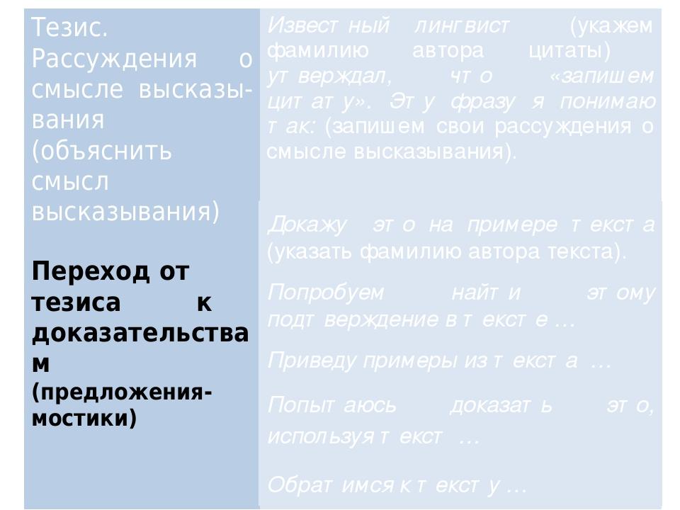 Докажу это на примере текста (указать фамилию автора текста). Попробуем найти...