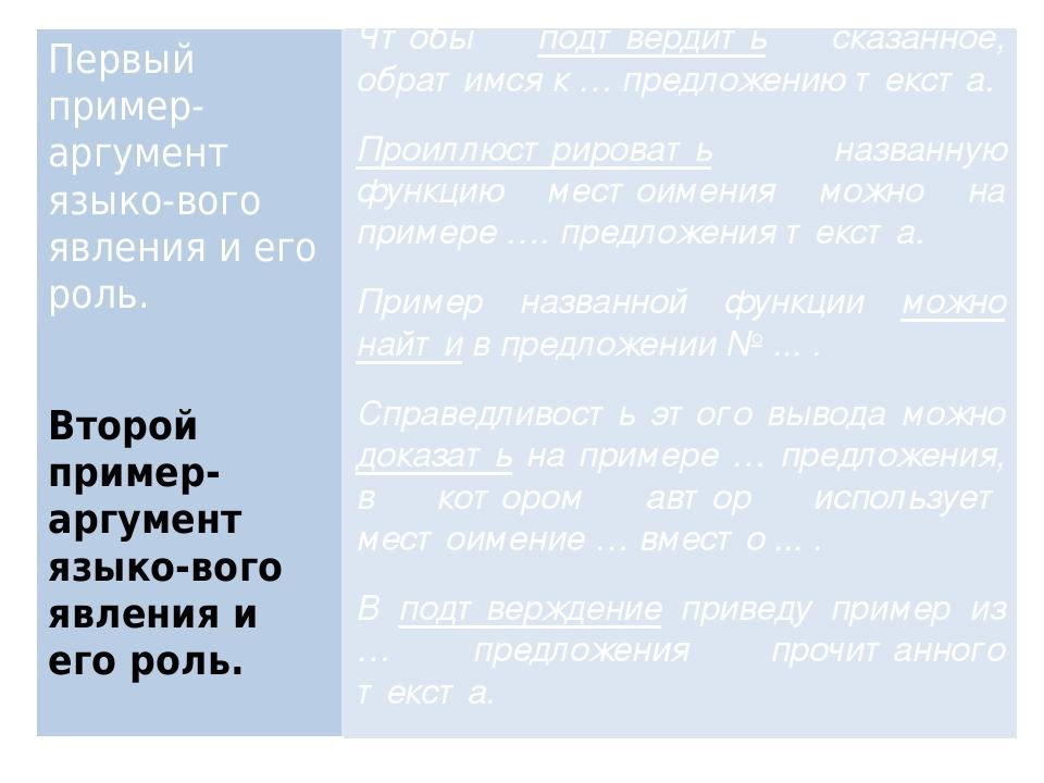 Чтобы подтвердить сказанное, обратимся к … предложению текста. Проиллюстриров...