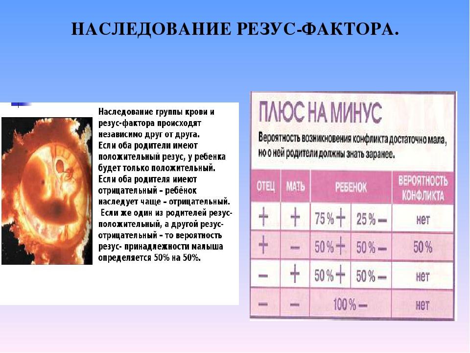4 группа крови на сегодняшний момент - самая редкая группа крови.