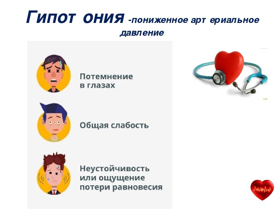 Гипотония -пониженное артериальное давление