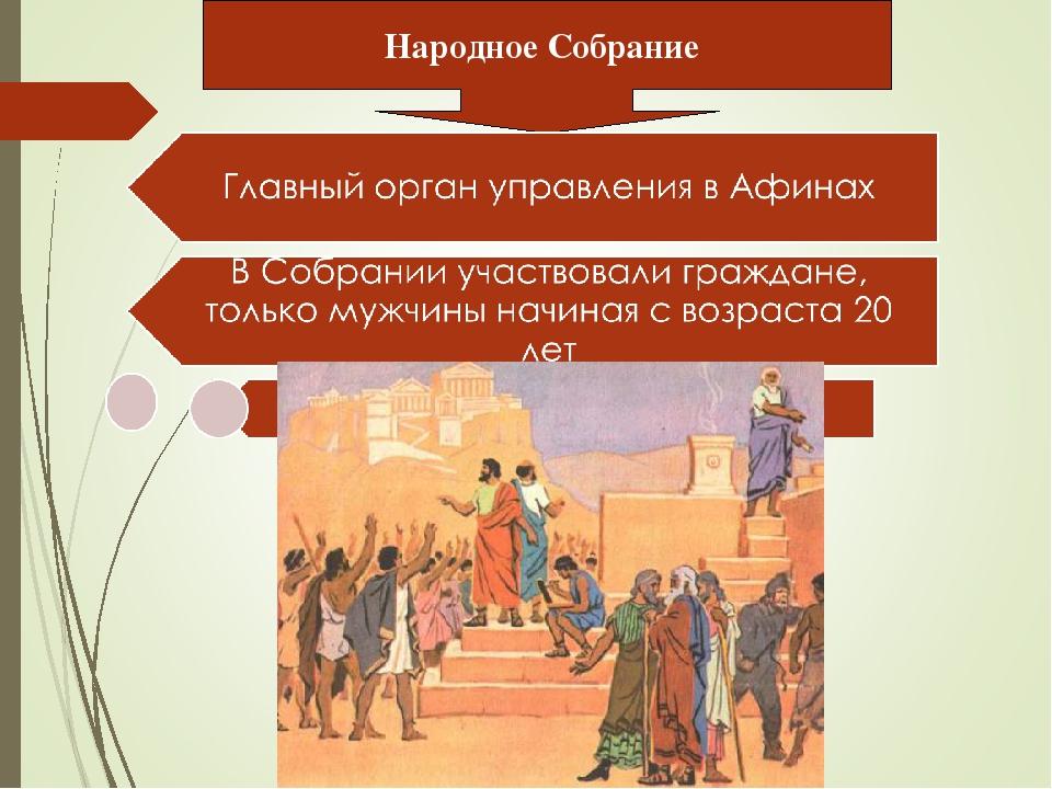 народное собрание в афинах цветовая гамма?