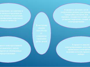 Конструирование способствует совершенствованию речи детей В процессе обучения