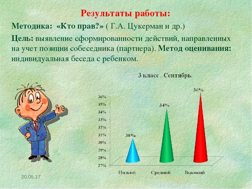 * Результаты работы: Методика: «Кто прав?» ( Г.А. Цукерман и др.) Цель: выявл...