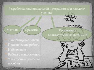 Разработка индивидуальной программы для каждого ученика Методы Средства Орга