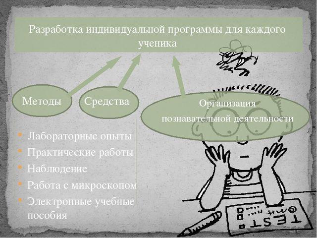 Разработка индивидуальной программы для каждого ученика Методы Средства Орга...