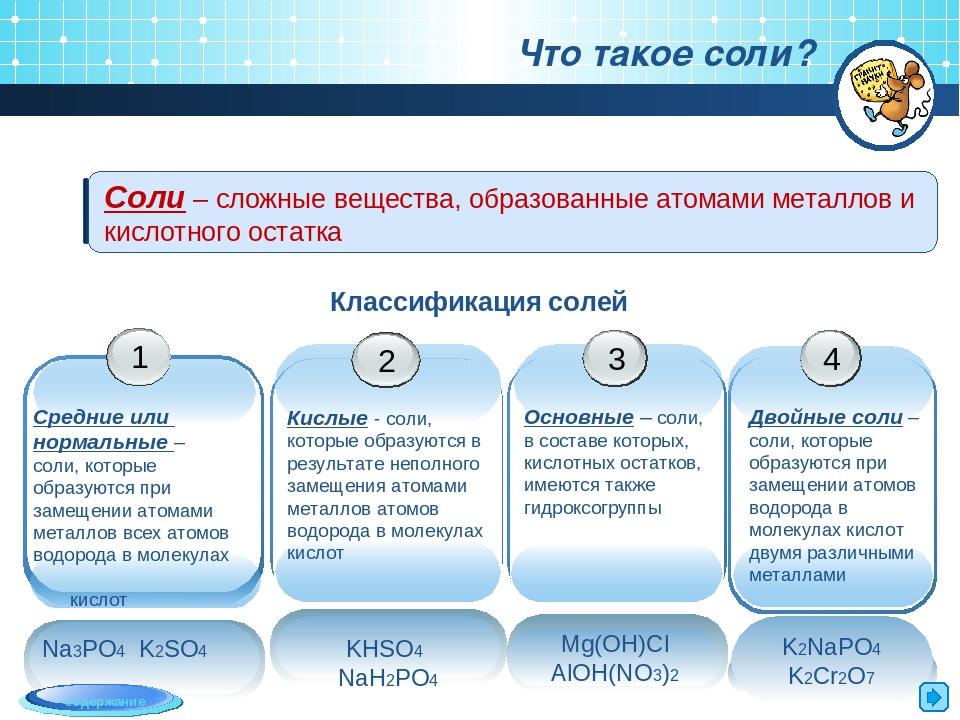 Соли Интернет САО Опиаты Сайт Рубцовск